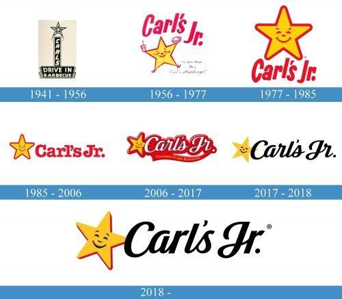 Carls Jr. Logo history
