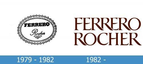 Ferrero Rocher Logo history