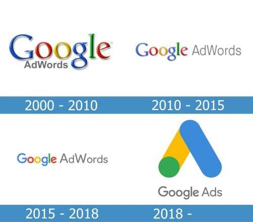 Google AdWords Logo history