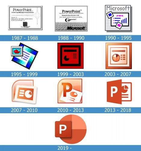 Microsoft PowerPoint Logo history