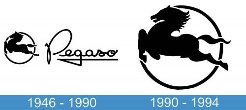 Pegaso Logo history