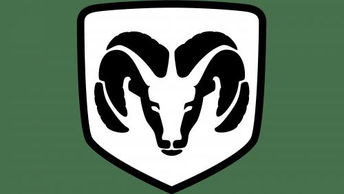 Ram Emblem