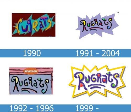 Rugrats Logo history