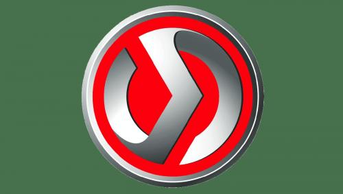 SYM Emblem