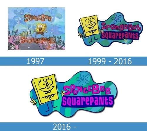 SpongeBob Logo history
