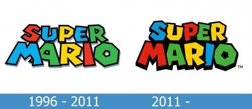 Super Mario Logo history