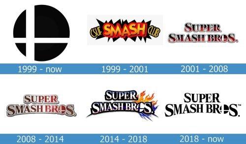 Super Smash Bros Logo history