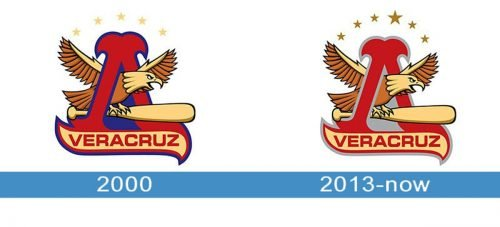 Veracruz Rojos del Águila Logo history
