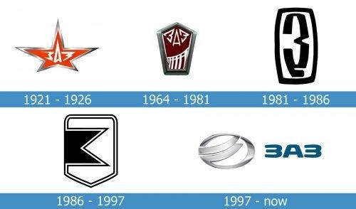 ZAZ Logo history