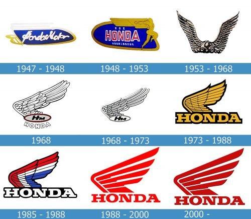 Honda Moto Logo historia
