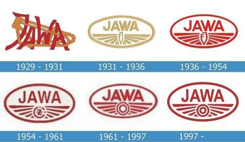 Jawa Logo historia