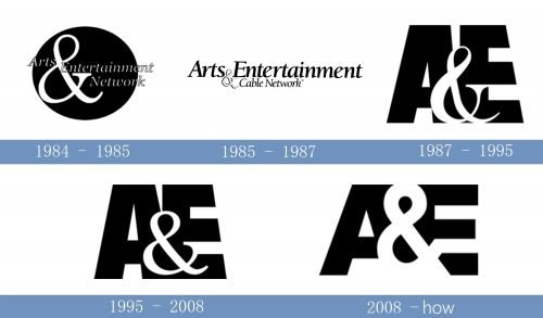 AE Logo historia