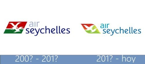 Air Seychelles logo historia