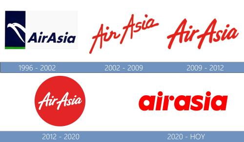AirAsia Logo historia