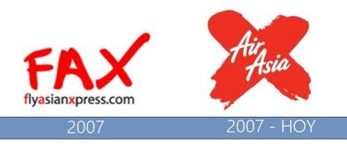 AirAsia X logo historia