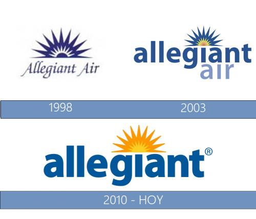 Allegiant Air logo historia