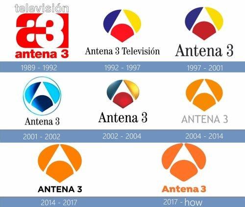 Antena 3 Logo historia