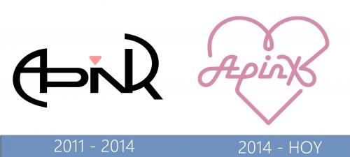 Apink Logo historia