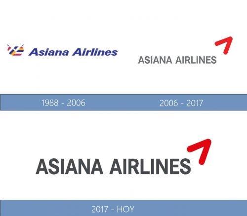 Asiana Airlines logo historia