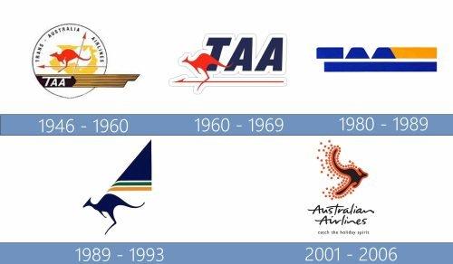 Australian Airlines logo historia