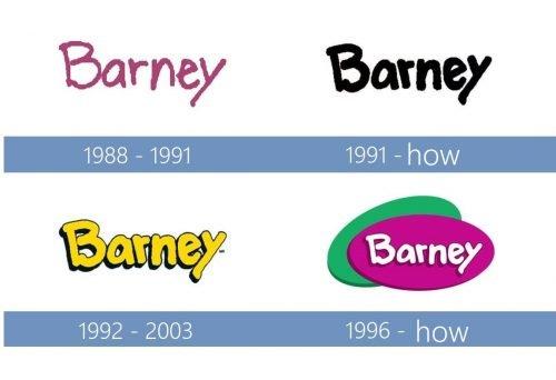 Barney Logo historia