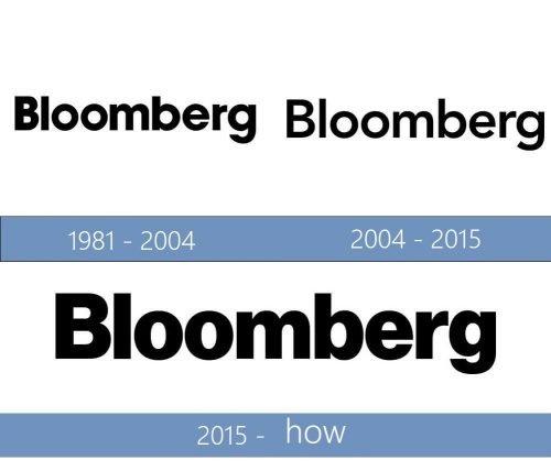 Bloomberg Logo historia