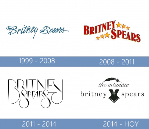 Britney Spears Logo historia