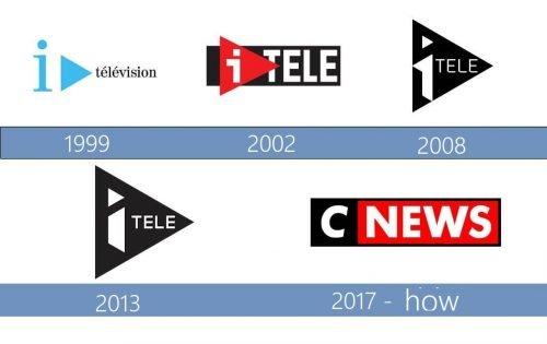 CNews Logo historia