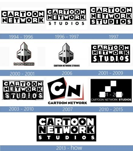 Cartoon Network Studios Logo historia