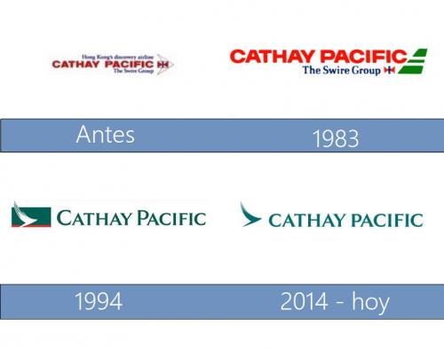 Cathay Pacific Logo historia