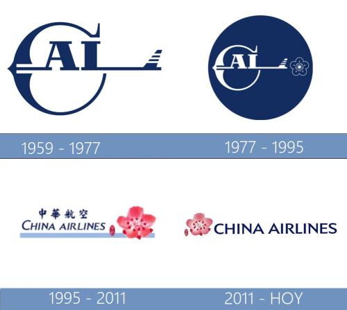 China Airlines logo historia