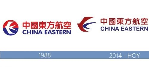 China Eastern Airlines logo historia