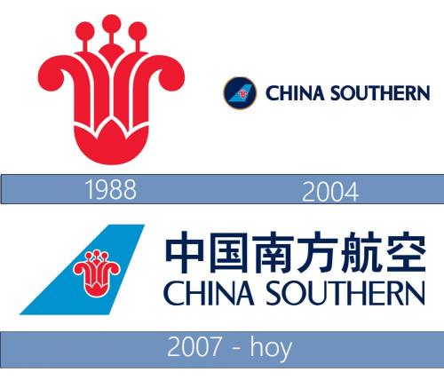 China Southern Logo historia