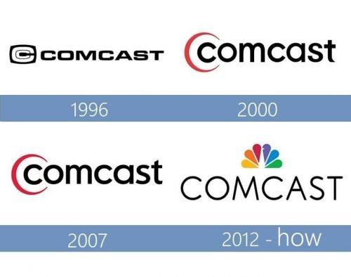 Comcast Logo historia