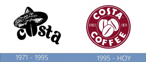 Costa Coffee Logo historia