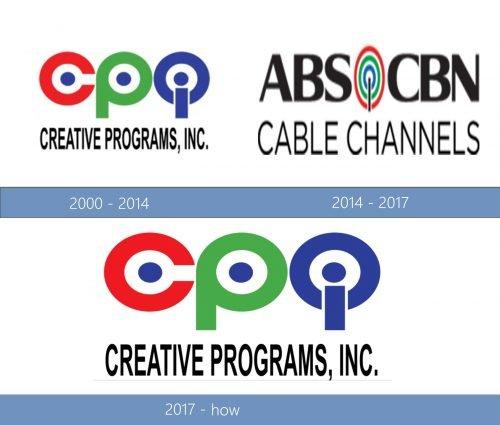 Creative Logo historia