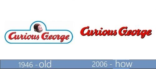 Curious George Logo historia