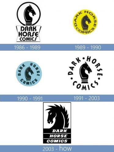 Dark Horse Comics Logo historia