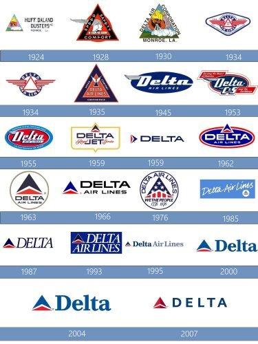 Delta Air Lines Logo historia