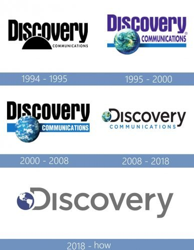 Discovery Logo historia