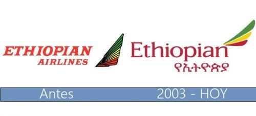 Ethiopian Airlines Logo historia