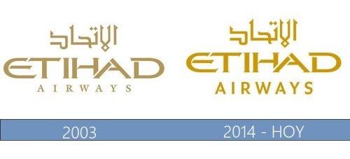 Etihad Airways Logo historia