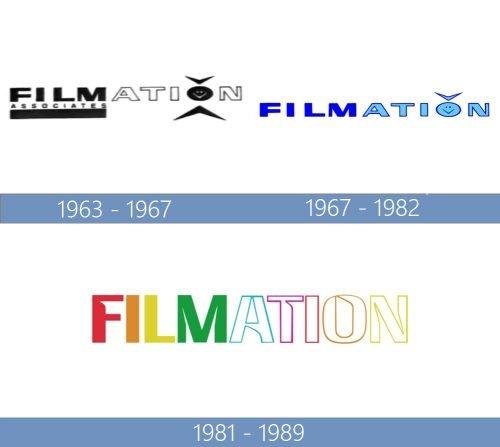 Filmation Logo historia