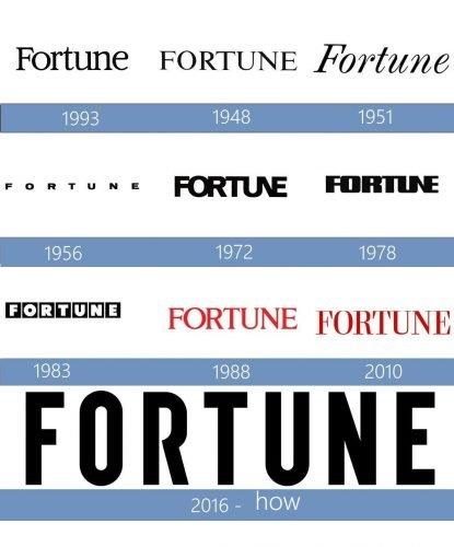 Fortune Logo historia