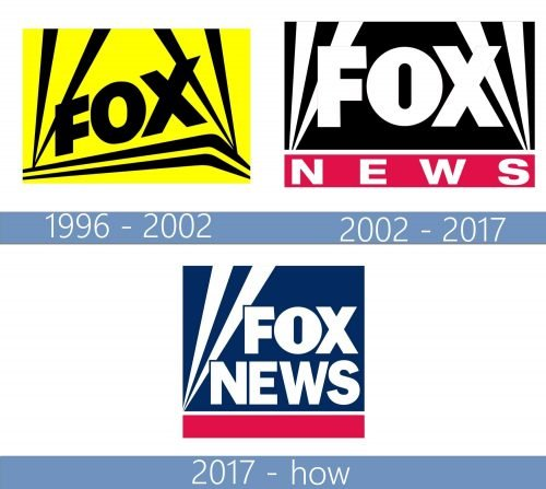 Fox News Logo historia