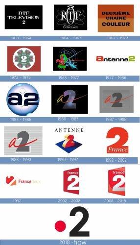 France 2 Logo historia