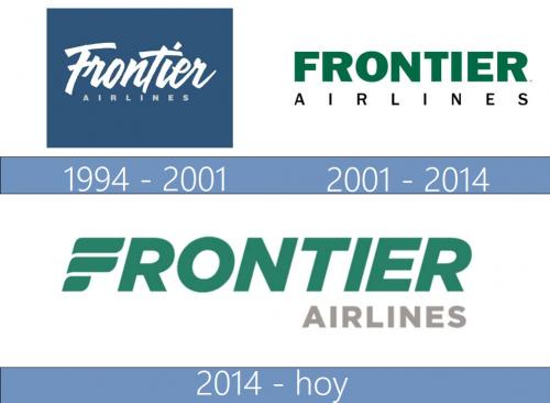 Frontier Airlines Logo historia