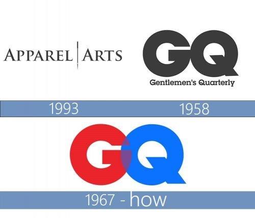 GQ Logo historia