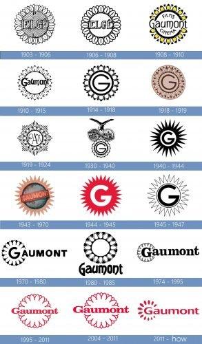 Gaumont Logo historia