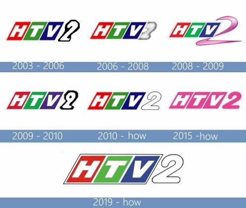 HTV2 Logo historia